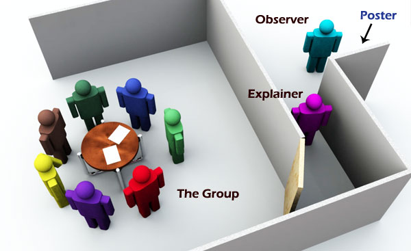 Communication Skills Exercise: Observe, Explain, Do