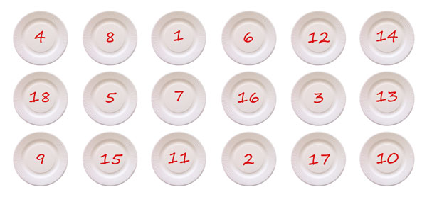 Teamwork Exercise: Sort the Numbered Plates