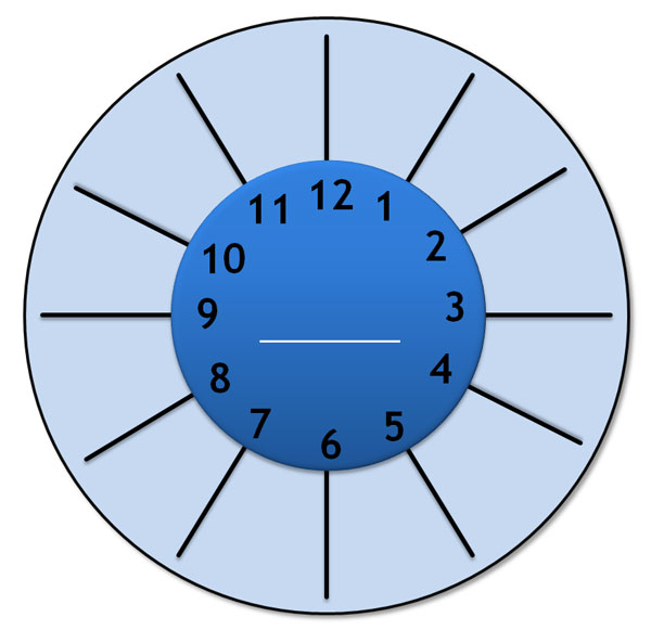 how to add count down timer to slides in proclaim