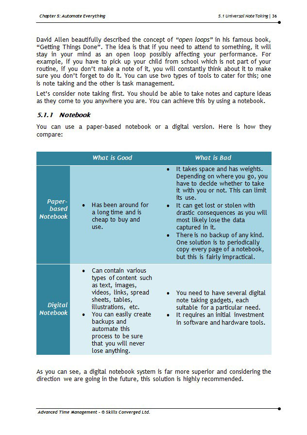 time management workbook View homework help - time+management+workbook from economics 30 at brock university time management academic-zone learning services, th131 student development centre brock.