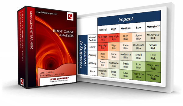 Skills Converged - Root Cause Analysis Training Materials Course