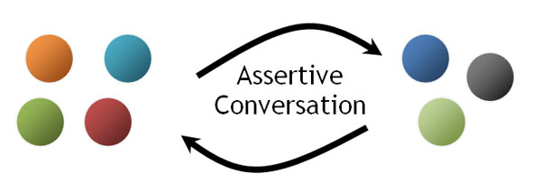 Assertiveness Exercise: Group Communication Roleplay