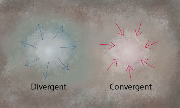 Convergent vs Divergent Thinking Exercise