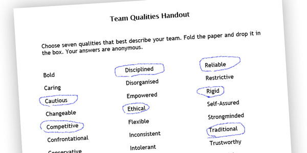 Team Self-Reflection Exercise