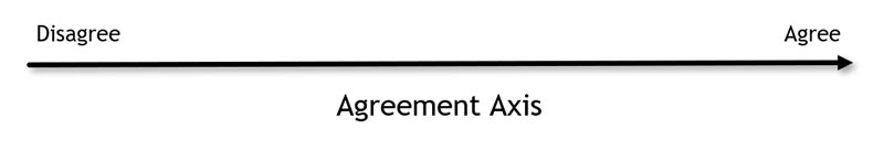 Feedback Form Agreement Axis