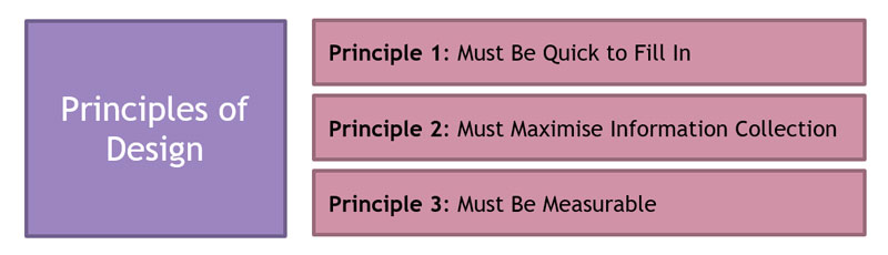 Feedback Form Principles